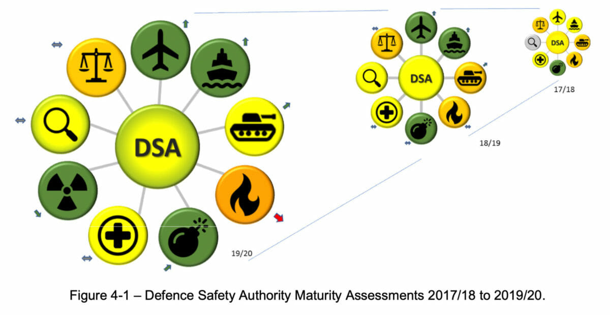 Revealed: fire safety and staff problems at nuclear sites 8