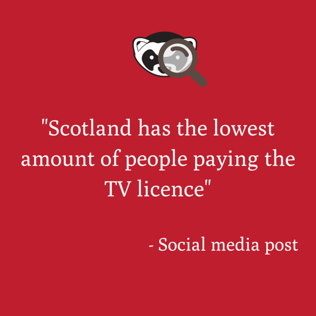 """Claim Scotland has """"lowest amount"""" of TV licence payment is Unsupported 9"""